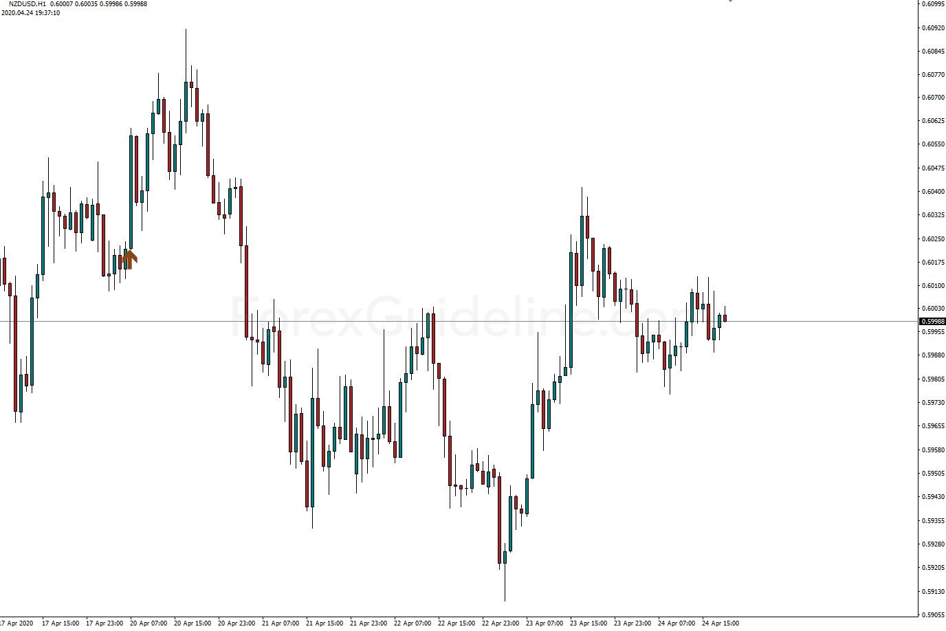 reliable trend binlabsu
