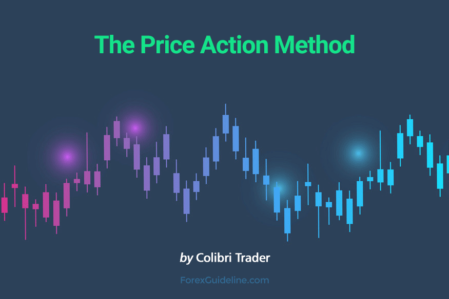 the price action method